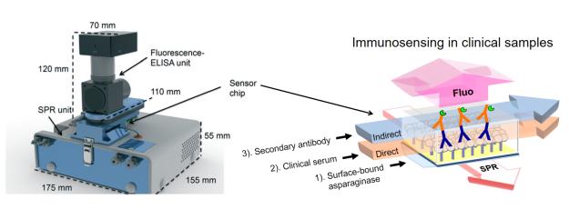 TOC ACS sensors (Letter_Charbonneau et al)